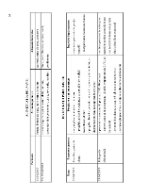 xfs 150x250 s100 page0013 2 Ingrijirea pacientului cu sigmoidita si diverticulita
