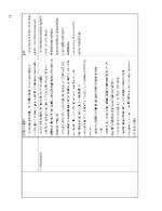 xfs 150x250 s100 page0027 2 Ingrijirea pacientului cu sigmoidita si diverticulita