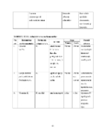 xfs 150x250 s100 FIBROMUL UTERIN 64 0 Ingrijirea pacientei cu fibrom uterin