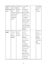 xfs 150x250 s100 page0040 0 Ingrijirea pacientului cu pneumonie