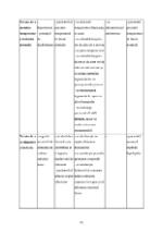 xfs 150x250 s100 page0049 0 Ingrijirea pacientului cu pneumonie
