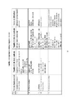 xfs 150x250 s100 page0014 0 Ingrijirea pacientului cu pneumonie monococica