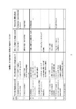 xfs 150x250 s100 page0030 0 Ingrijirea pacientului cu pneumonie monococica