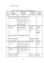 xfs 150x250 s100 page0034 0 Ingrijirea pacientului cu artrita