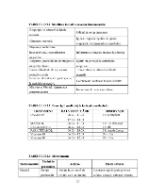 xfs 150x250 s100 CONVULSII 26 0 Ingrijirea pacientului cu convulsii