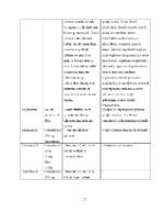 xfs 150x250 s100 CONVULSII 27 0 Ingrijirea pacientului cu convulsii