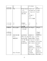 xfs 150x250 s100 NEOPLASM MAMAR 38 0 Ingrijirea pacientului cu neoplasm mamar