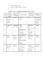 xfs 150x250 s100 page0031 0 Ingrijirea pacientului cu colagenoza
