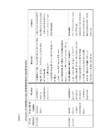 xfs 150x250 s100 page0016 0 Ingrijirea pacientului cu infectii cu transmitere sexuala