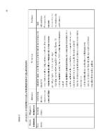 xfs 150x250 s100 page0024 0 Ingrijirea pacientului cu infectii cu transmitere sexuala