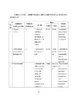 xfs 150x250 s100 LEUCEMIA 60 0 Ingrijirea pacientului cu leucemie