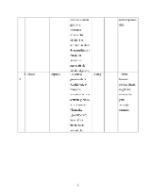 xfs 150x250 s100 LEUCEMIA 61 0 Ingrijirea pacientului cu leucemie