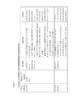 xfs 150x250 s100 page0006 4 Ingrijirea pacientului cu boli cu transmitere sexuala