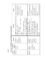 xfs 150x250 s100 page0016 0 Ingrijirea pacientului cu boli cu transmitere sexuala