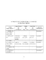 xfs 150x250 s100 page0068 0 Ingrijirea pacientului cu accident vascular cerebral (AVC)