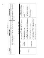 xfs 150x250 s100 page0030 0 Ingrijirea pacientului cu escara de decubit
