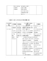 xfs 150x250 s100 SINDROMUL DE DESHIDRATARE 26 0 Ingrijirea pacientului cu sindrom cushing