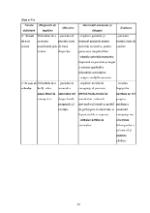 xfs 150x250 s100 page0038 0 Ingrijirea pacientului cu alergii