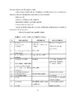 xfs 150x250 s100 POLIARTRITA REUMATOIDA 47 0 Ingrijirea pacientului cu poliartrita reumatoida