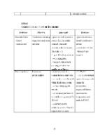 xfs 150x250 s100 POLIARTRITA REUMATOIDA 48 0 Ingrijirea pacientului cu poliartrita reumatoida