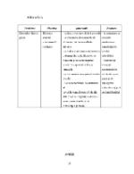 xfs 150x250 s100 POLIARTRITA REUMATOIDA 53 0 Ingrijirea pacientului cu poliartrita reumatoida