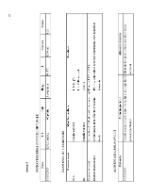 xfs 150x250 s100 page0016 2 Ingrijirea pacientului cu traumatisme maxilofaciale