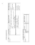 xfs 150x250 s100 page0017 2 Ingrijirea pacientului cu traumatisme maxilofaciale