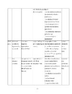 xfs 150x250 s100 page0055 0 Ingrijirea pacientului cu apendicita acuta