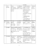 xfs 150x250 s100 page0056 0 Ingrijirea pacientului cu apendicita acuta