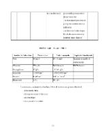 xfs 150x250 s100 page0058 0 Ingrijirea pacientului cu apendicita acuta