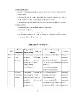 xfs 150x250 s100 page0064 0 Ingrijirea pacientului cu apendicita acuta