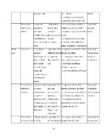 xfs 150x250 s100 page0065 0 Ingrijirea pacientului cu apendicita acuta