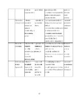 xfs 150x250 s100 page0067 0 Ingrijirea pacientului cu apendicita acuta
