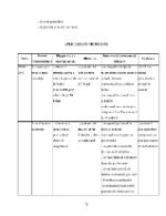xfs 150x250 s100 page0074 0 Ingrijirea pacientului cu apendicita acuta