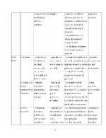xfs 150x250 s100 page0077 0 Ingrijirea pacientului cu apendicita acuta