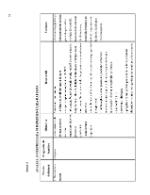 xfs 150x250 s100 page0004 4 Ingrijirea pacientului cu boala Hodgkin
