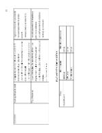 xfs 150x250 s100 page0032 0 Ingrijirea pacientului cu boala Hodgkin