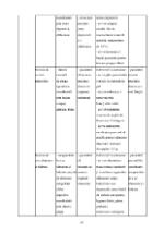 xfs 150x250 s100 page0047 0 Ingrijirea pacientului cu hemoroizi