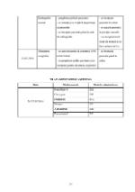 xfs 150x250 s100 page0056 0 Ingrijirea pacientilor cu boli venerice