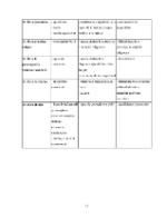xfs 150x250 s100 page0028 0 Ingrijirea pacientului cu leucemie mieloblastica