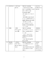 xfs 150x250 s100 page0036 0 Ingrijirea pacientului cu leucemie mieloblastica