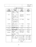 xfs 150x250 s100 TROMBO HEMOROIDALA 31 0 Ingrijirea pacientului cu tromboflebita hemoroidala