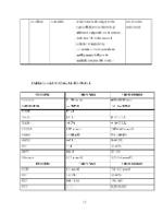 xfs 150x250 s100 page0028 0 Ingrijirea pacientului cu neoplasm de cap de pancreas