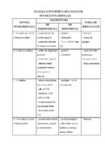 xfs 150x250 s100 page0050 0 Ingrijirea pacientului cu embolie pulmonara