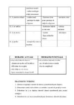 xfs 150x250 s100 page0052 0 Ingrijirea pacientului cu embolie pulmonara