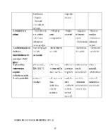 xfs 150x250 s100 HIPERTIROIDIA 43 0 Ingrijirea pacientului cu hipertiroidie