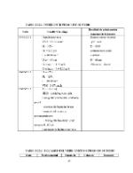 xfs 150x250 s100 HIPERTIROIDIA 45 0 Ingrijirea pacientului cu hipertiroidie