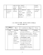xfs 150x250 s100 page0031 0 Ingrijirea pacientului cu pancreatita acuta
