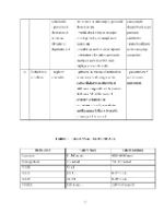 xfs 150x250 s100 page0036 0 Ingrijirea pacientului cu pancreatita acuta