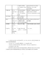 xfs 150x250 s100 page0039 0 Ingrijirea pacientului cu pancreatita acuta